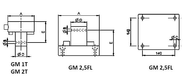mechanický rotátor - nákres